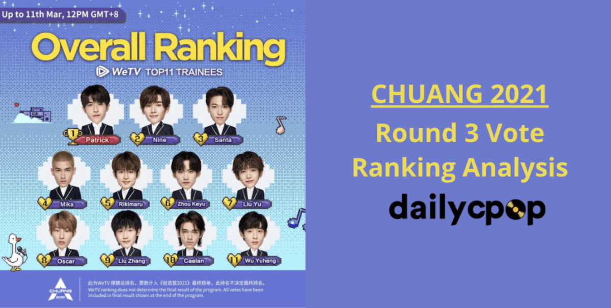 Chuang 2021 Overall Trainee Rank Analysis by Daily Cpop