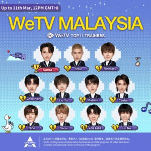 Chuang 2021 Round 3 Trainees Ranking in Malaysia