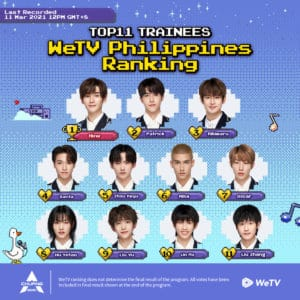 Chuang 2021 Top 11 Trainees Based on Votes From Philippines