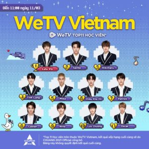 Chuang 2021 Top 11 Trainees Based on Votes From Vietnam