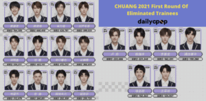 Chuang 2021 First Round of Eliminated Trainees